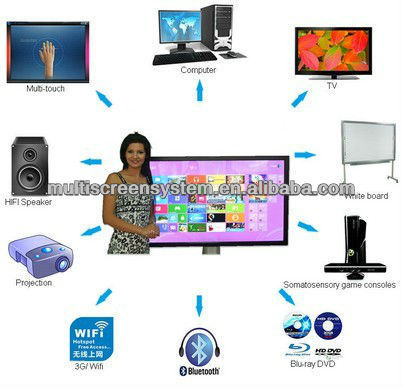 New apple style 65inch touch all in one pc tv Bluetooth/WIFI all in one computer