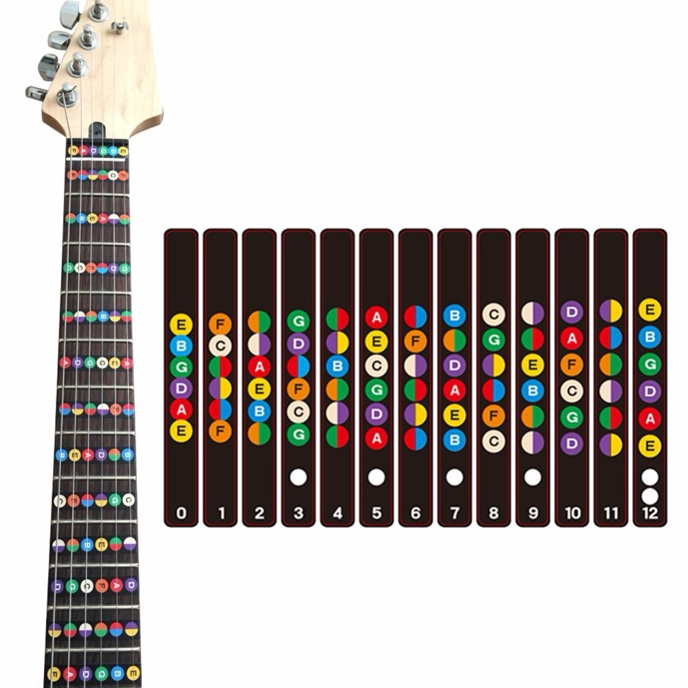 COCODE Guitar Fretboard Note Decals Fret Stickers For Acoustic Electric Guitar Practice Learner Beginner