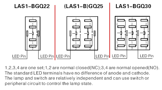 Lighted Momentary Switch Wiring Diagram Push Button Start Stop – Lighted Momentary Switch Wiring Diagram