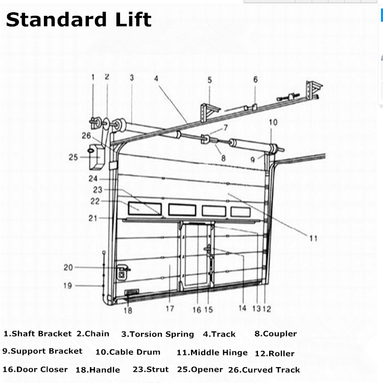 Lowest Price Fire Rated Windproof High Lift Sectional