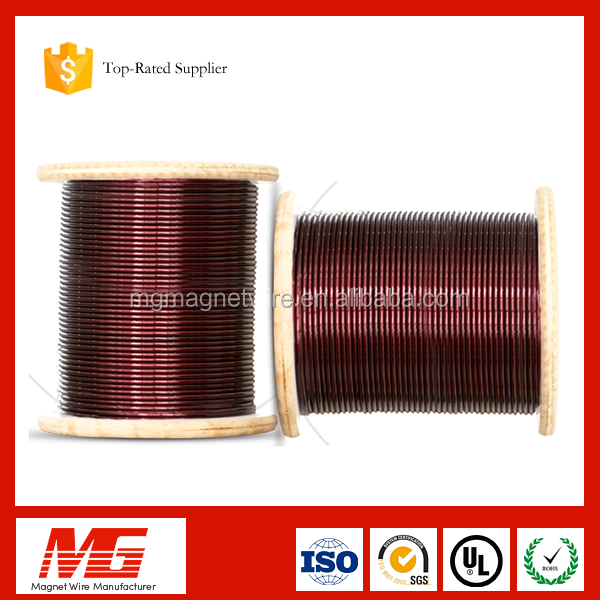 China 5mm triple enameled aluminum insulation magnet wire factory