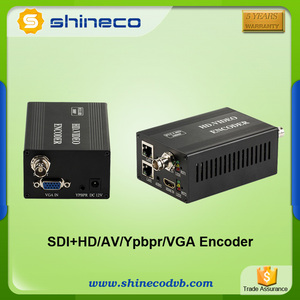 Digital TV Broadcasting Equipment HD/AV/SDI RTMP Encoder IPTV Encoder