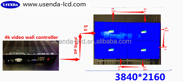 With Samsung 55 Inch Shopping Mall Narrow Bezel 2x2 Led Video Wall Tv,Lcd  Wall - Buy Samsung 55 Inch Shopping Mall Narrow Bezel Led Video Wall