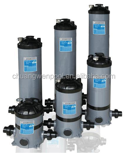 China made low price swimming pool cartridge filter for sale