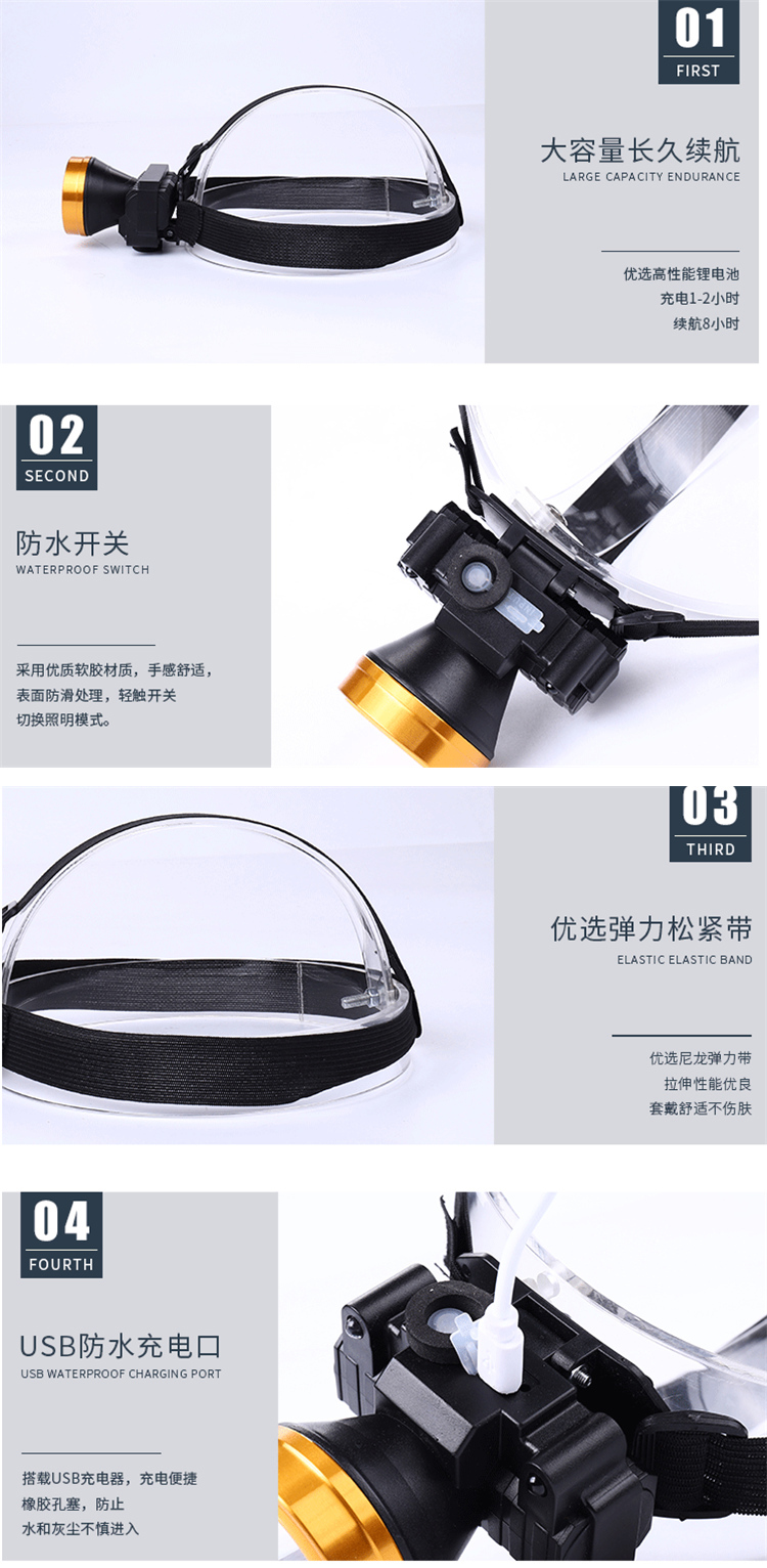 motorcycle Emergency USB rechargeable waterproof led headlamp