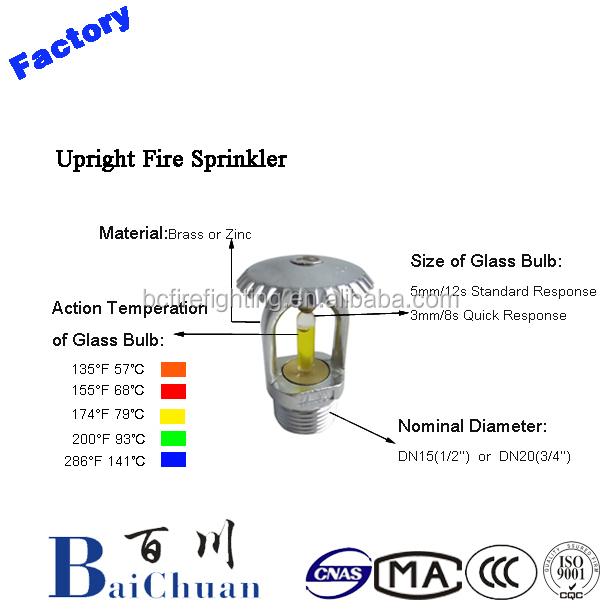 Fire Protection Systems Uniti further Faucets Outdoor besides Fire Fighting Equipment Nozzle Fire Sprinkler 60659764276 also Fire Sprinkler Heads Replacment Parts also US7845424. on fire system sprinkler heads parts