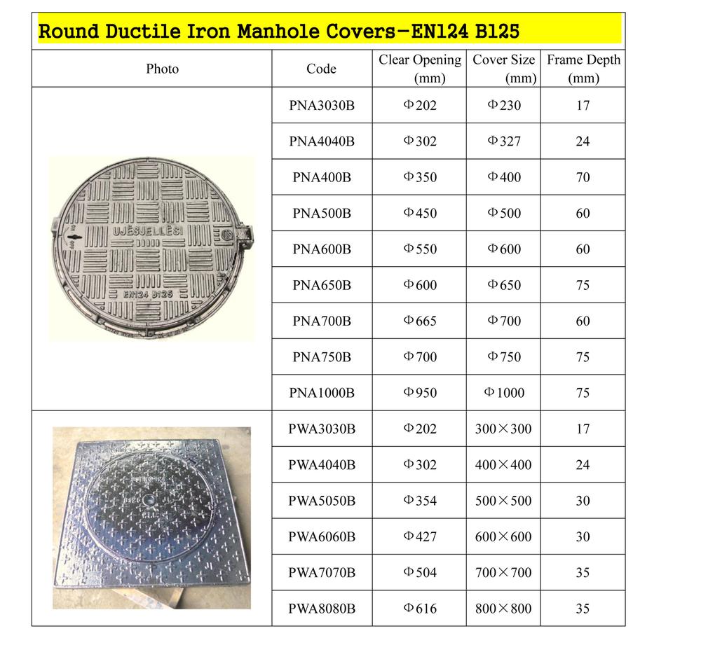En cast iron standard manhole cover sizes factory sale