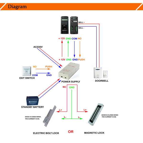 HTB1Gjn9HpXXXXa2XFXXq6xXFXXXr fr1200 fingerprint reader for f2,f8,f18 and inbio serious access zkteco f18 wiring diagram at crackthecode.co