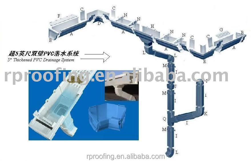 Canalones de pvc pvc tubo de bajada pvc lluvia canaletas - Precio de canalones de pvc ...