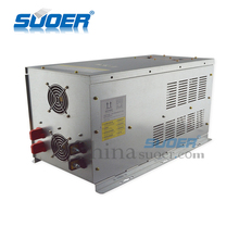 China Power Generator Pure Sine Wave, China Power Generator