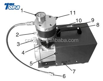 Condizionatori Ad Aria Compressa.Pcp Samsung Climatizzatore Compressore Per Pneumatico Ad Aria