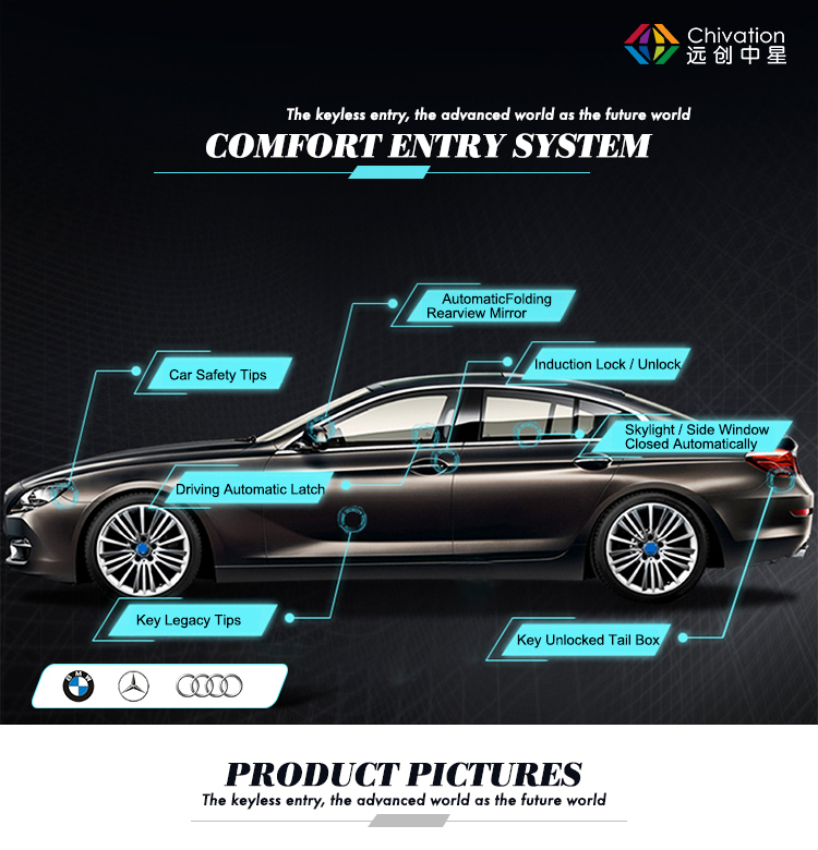 Comfort Access System For Bmw 1 2 3 Side Mirror Folding System Trunk Smart  Opener - Buy Auto Folding System,Comfort Access System,Trunk Smart Opener