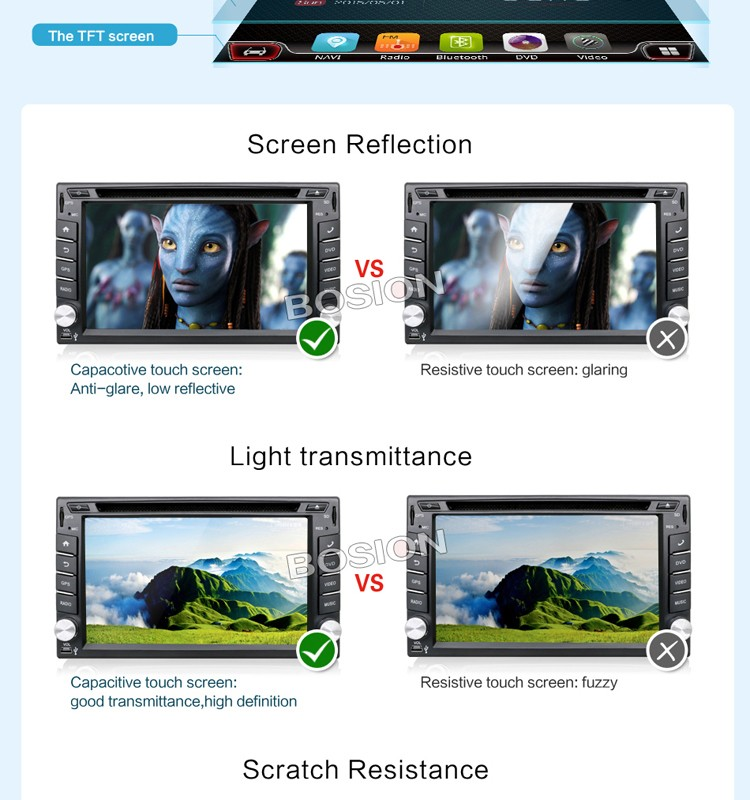 Still Cool Din Car DVD Player GPS Manual With Bluetooth Wifi - Still cool car