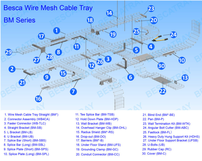 Wire Mesh Basket Cable Tray For Cable Laying With Ce Ul - Buy Wire ...