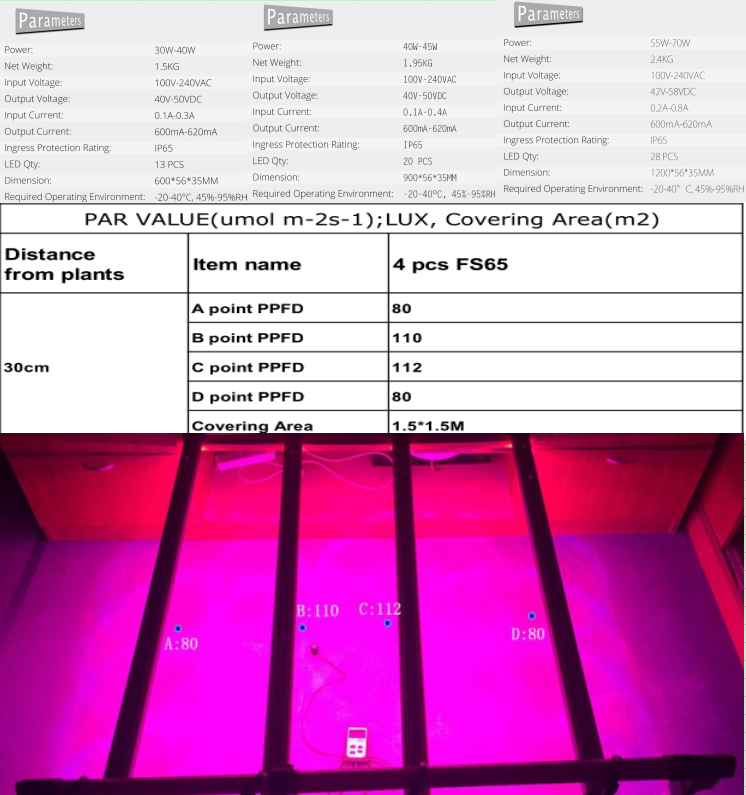 Best item to replace t5 t8 CIDLY 2 3 4 feet full spectrum led grow light for Growing Flowering vegetable