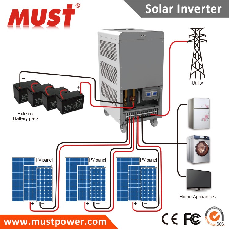 1mw Solar Inverter Three Phase Low Frequency Inverter With