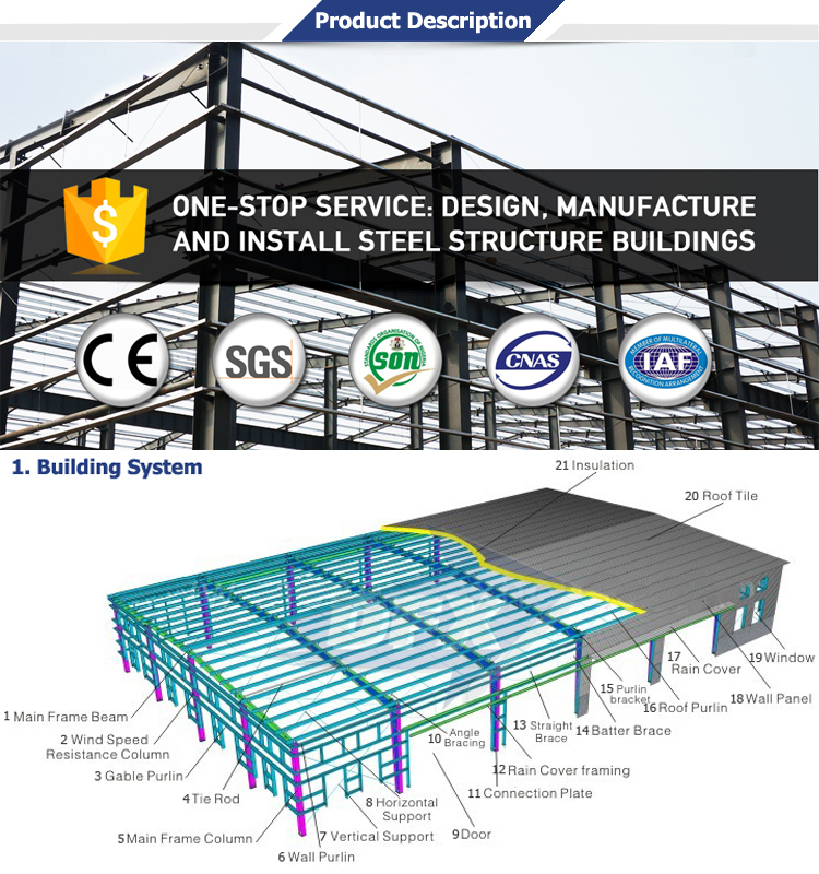 China well design wide span prefabricated light steel structure air park hangar aeroplane home building