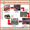City Bus Assemby Line In SKD/CKD Form