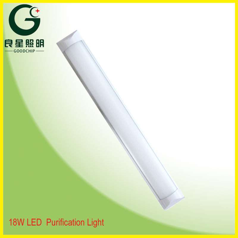 LED Type Air Purified Bulb Flat Ceiling Light Fixture Led 2835
