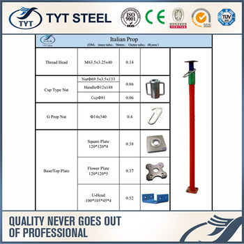 stainless steel nuts adjustable screw jack post adjustable shoring posts