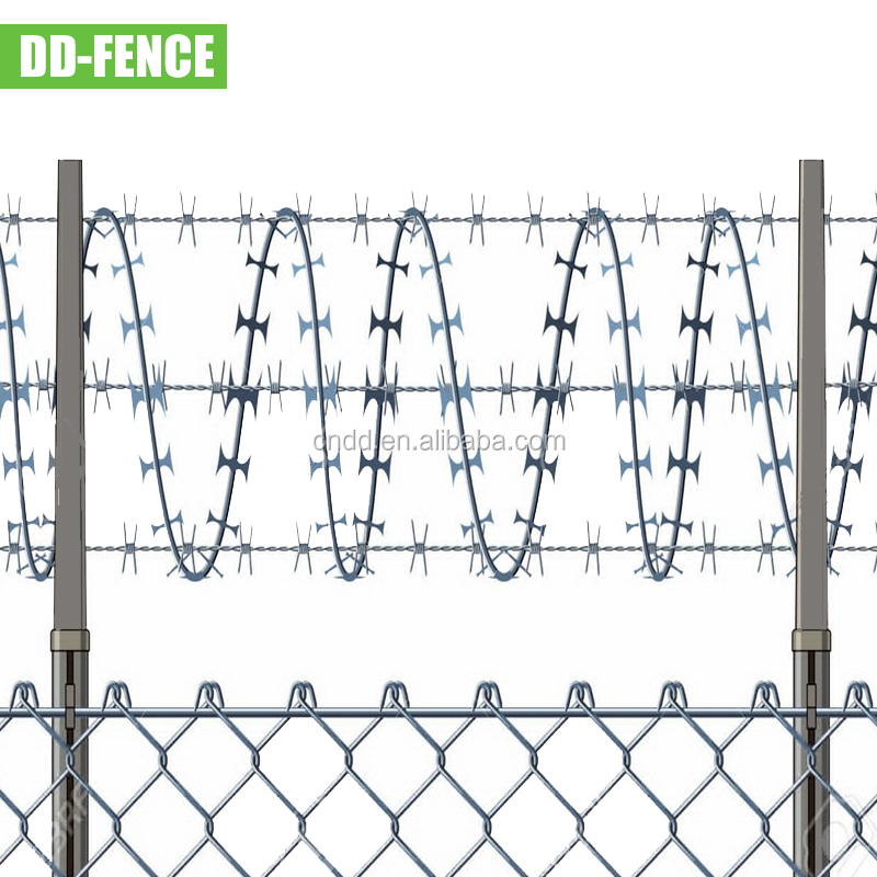 Concertina Wire Specifications, Concertina Wire Specifications ...