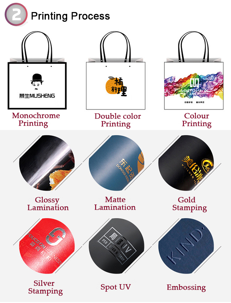 O eco amigável de alta qualidade feito sob encomenda recicl sacos impressos do presente do papel da compra com logotipo da cópia