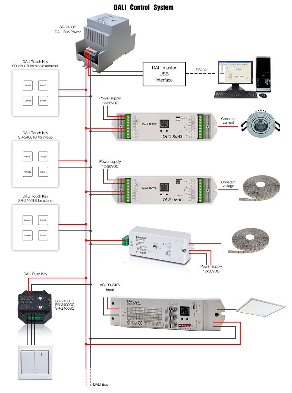 w dali constant voltage rgb led driver v v v ce rohs 50w dali constant voltage rgb led driver 12v 24v 36v ce rohs