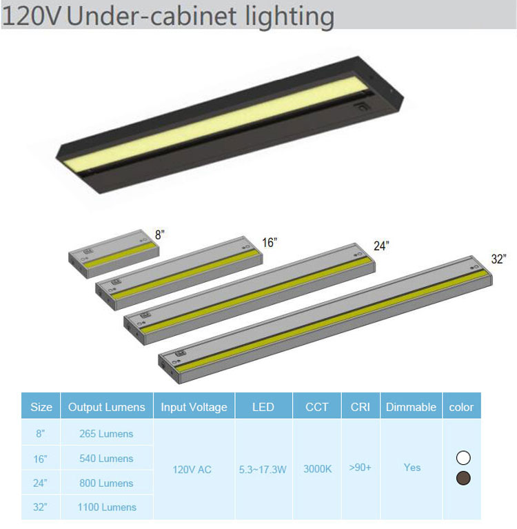 US 120V under cabinet light with dimmable cabinet lighting for USA 120V LED Cabinet Light