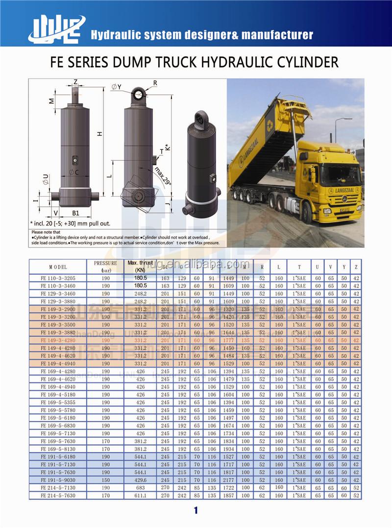 Simple effet vérins hydrauliques vente/chariots à cylindre télescopique hydraulique