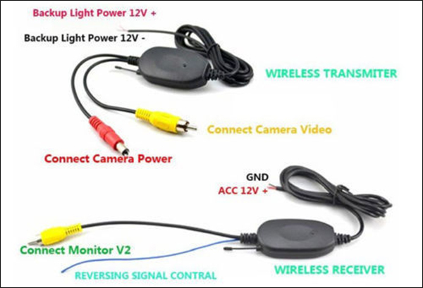 Car Rear View Camera Reverse Wireless Between Display And Camera ...