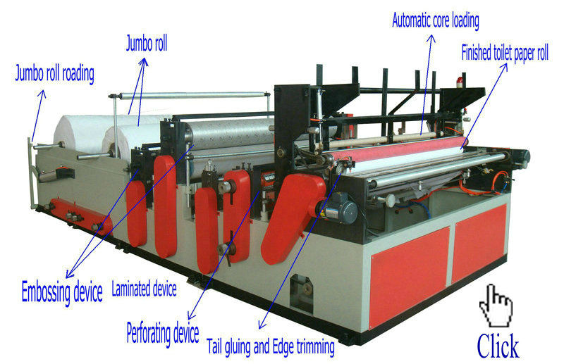 Automatic Advanced PLC Control Toilet Tissue Paper Production Line