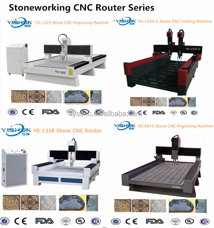 Used Water Jet Cutting Machine Stone Saw Cutting Machine Cnc Router 1318  Jinan Hobby Stone Cnc Router - Buy Used Water Jet Cutting Machine Stone Saw