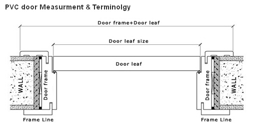 Pvc Door Frame Detail : Size door jamb hollow metal frame depths quot sc