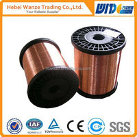 Top quality good conductivity red copper wire/yellow brass wire/phosphor bronze wire.Good reputation! Contact us!!