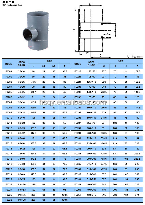 China albiaba factory price pvc tee reducer buy
