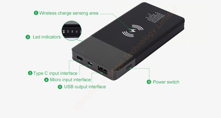Best quality 10000mah portable power bank the cheapest powerbank