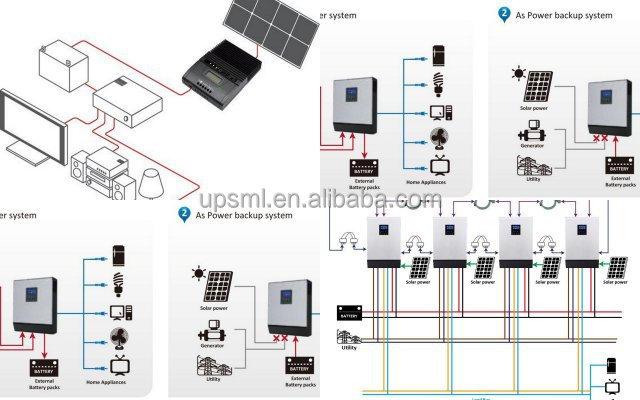 Axpert mks plus 3kw 24v grid tie solar power inverter buy 2kw axpert mks plus 3kw 24v grid tie solar power inverter cheapraybanclubmaster Images