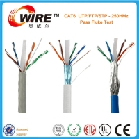 Owire UTP/FTP/STP Cat5e/Cat6/Cat6A Network wire apply for Hubs ADSL Switch TV Computer Router digital set box wireless equipment
