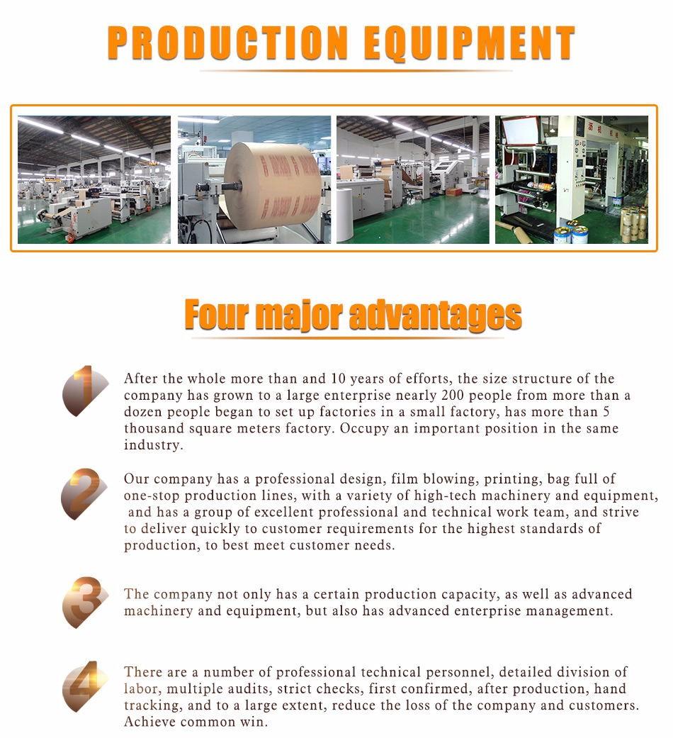 容器の荷敷きのエアーバッグの工場