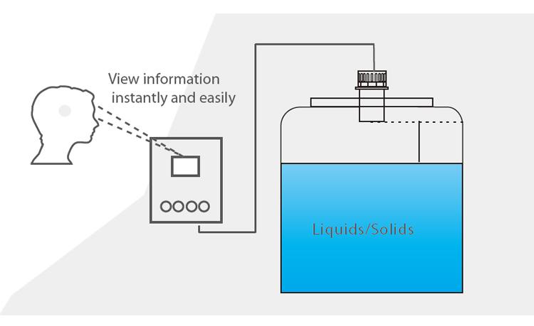 10 미터 물 탱크 레벨 센서 측정 액체 레벨 사용 초음파 사운드 센서