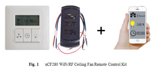 Smart control ceiling fan remote controller view networking l an rf 433mhz remote control unit which either can be hanged onto a wall mount base like a standard aloadofball Image collections