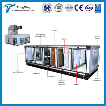 Oem Accepted Combination Air Handling Unit Hvac System