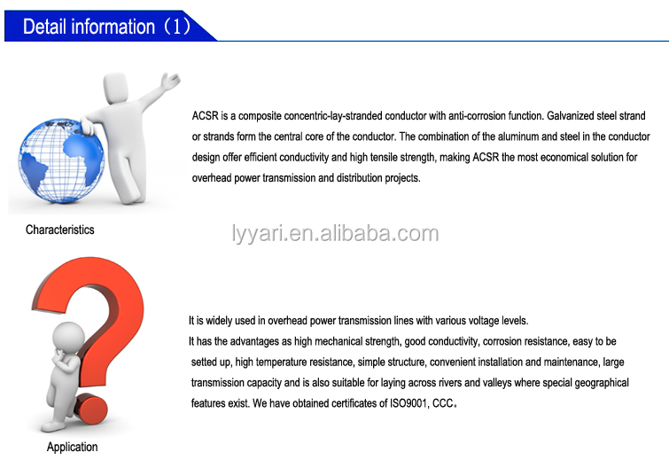 Acsr Manufacturer Acsr Dog Bare Conductor With Astm Standard Many ...