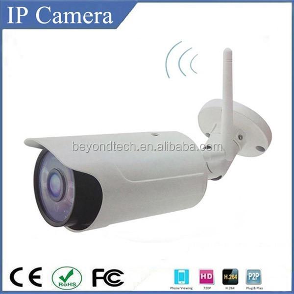 Allintitle Network Camera Networkcamera Network Cameras ...