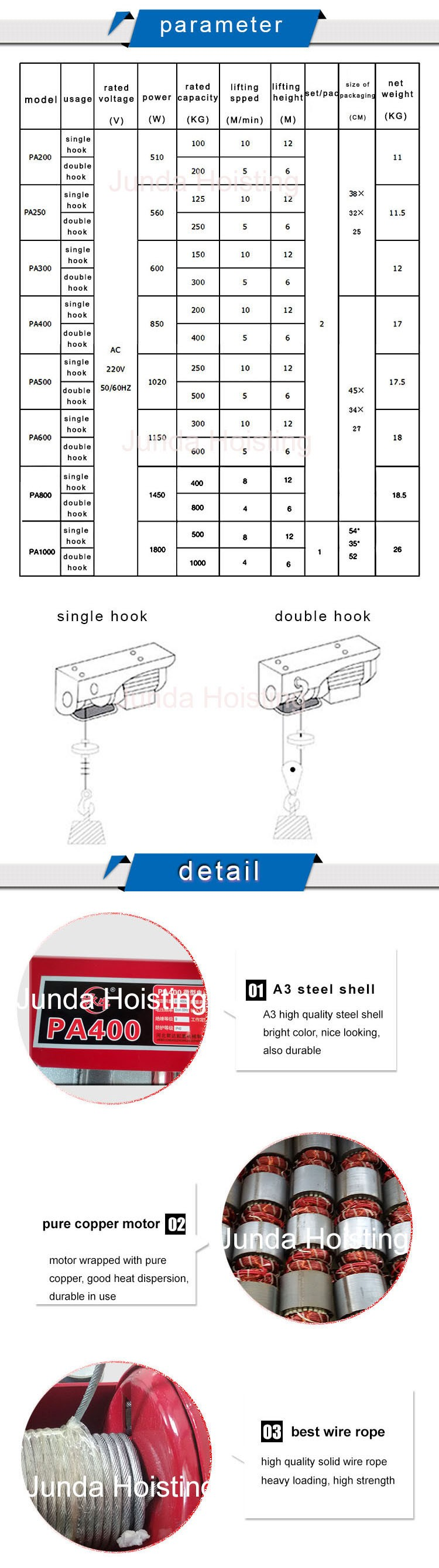 600kg Electric Rope Pulley Hoist / Wire Rope Pulling Electric Winch ...
