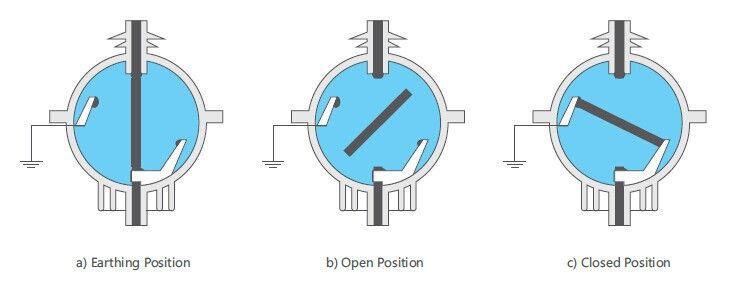 Mv Sf6 Indoor Load Break Switch 630a 11 Kv Load Break Switch Lbs ...