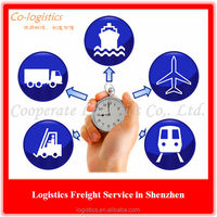 professional and reliable Export import agent in guangzhou--Celbie(skype:colsales04)
