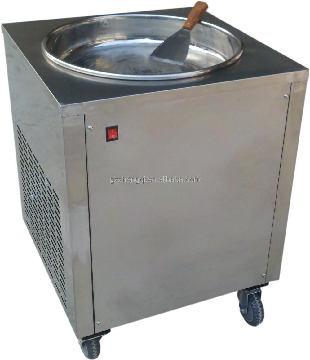 pan machine price