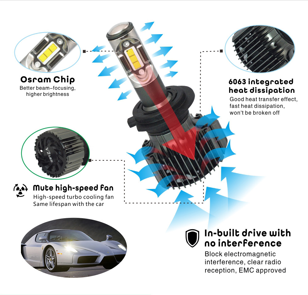 Hot sale automobile accessories led headlight h7 bulbs
