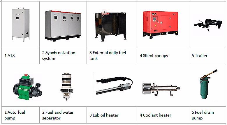 Aosif Ac 188kva Diesel Gnerators,Electric Generators,Power ...